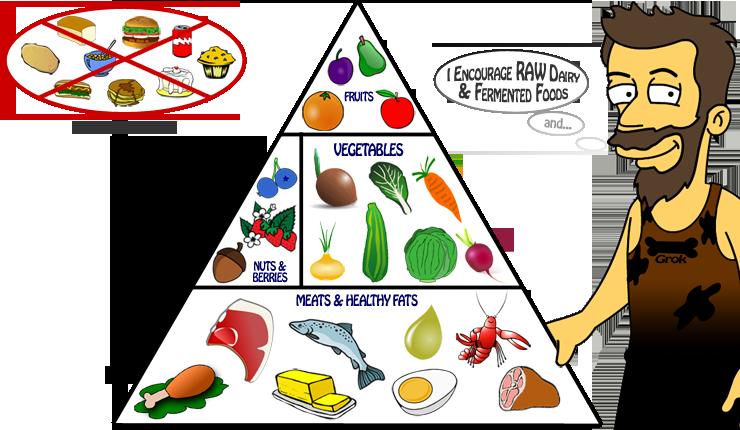sammenheng mellom helse og livsstil